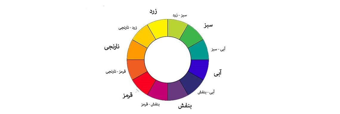 ترکیب رنگ ها